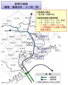 新航路(北風時)の地図