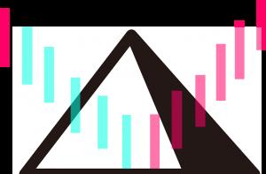 ドルコスト平均法とナンピン・ピラミッディングのイメージ図
